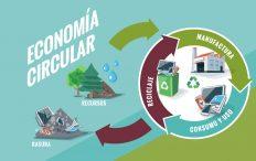 Economía circular. Reducir, reutilizar y reciclar